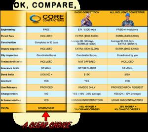 comparison sheet